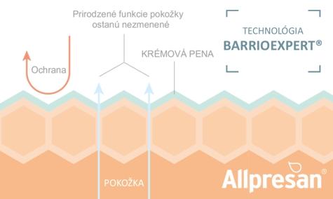 technológia obnovy kože barioexpert
